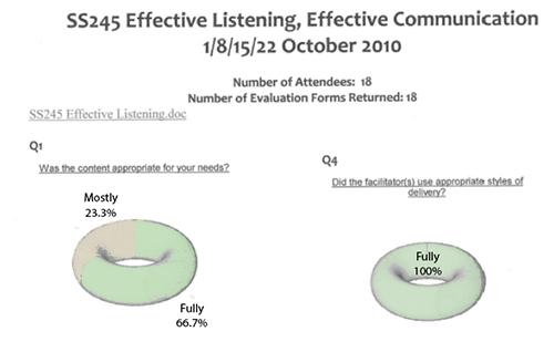 effectivelistening sample